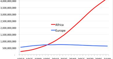 africká populace