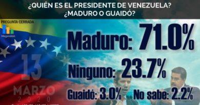 průzkum Venezuela