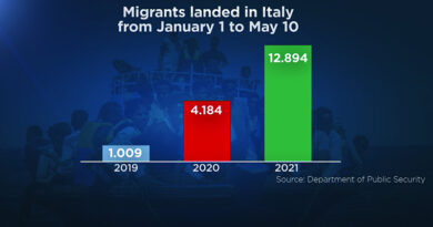 itálie lampedusa migranti